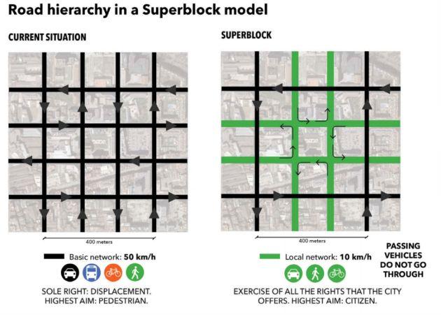 superblock1
